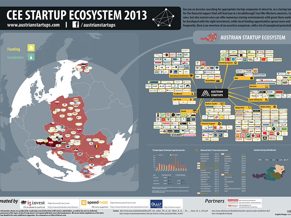cee_startup_final_embeddedall-(april-2013)-small
